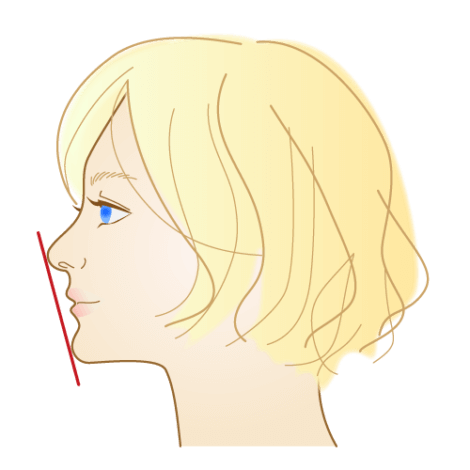 口ゴボ治療
